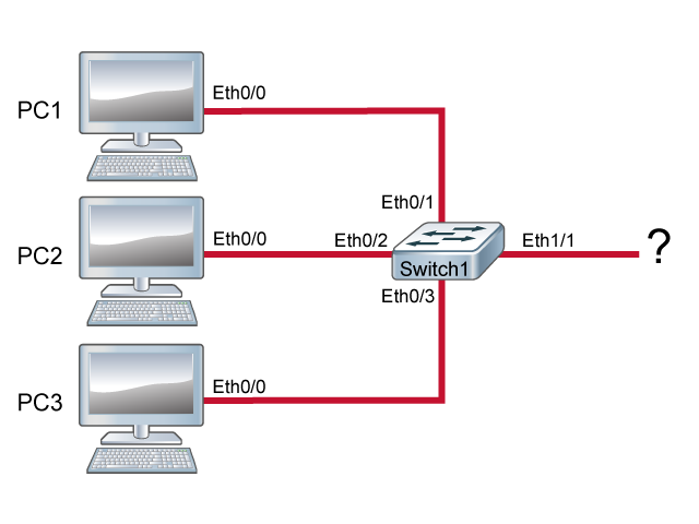 Cisco Learning Labs for CCNP SWITCH lab topologies