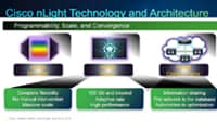 Cisco nLight Converged IP & Optical Architecture