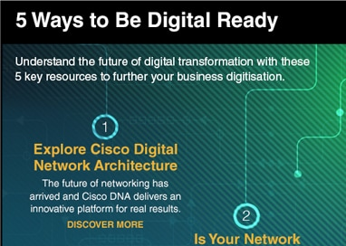 Explore Cisco DNA