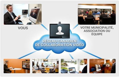 TelePresence and Video