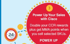 Power Up Your Sales with Cisco
