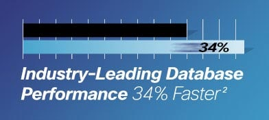 Industry-Leading Database Performance 34% Faster