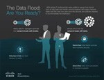 The Data Flood: Are Yu Ready?