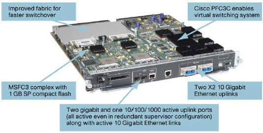 図 1 Cisco Virtual Switching Supervisor Engine 720 の特長