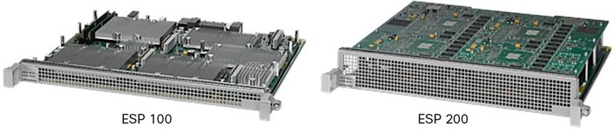 Description: Y:\Production\Cisco Projects\C78 Data Sheet\C78-731640-12\v1a 240516 0127 Anand\C78-731640-12_Cisco ASR 1000 Series Embedded Services Processors\Links\C78-731640-12_figure01.jpg
