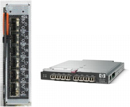 図 1 Cisco MDS Fibre Channel Blade Switch for IBM BladeCenter/HP c-Class BladeSystem
