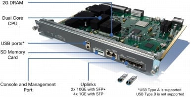 図 1 Cisco Catalyst 4500E Supervisor Engine 7L-E
