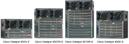 図 1 Cisco Catalyst 4500E シリーズ