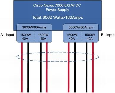 cisco nexus 7000 datasheet pdf