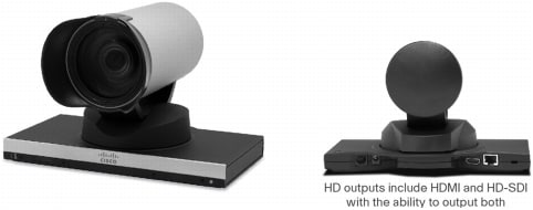 図 1 Cisco TelePresence PrecisionHD カメラ