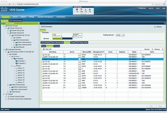 図 1 Cisco UCS Central Software GUI