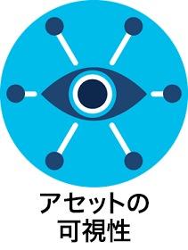カンファレンスの公開/非公開(Visibility)