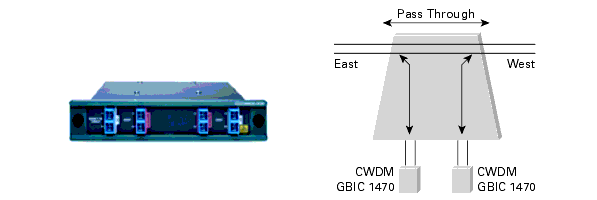 http://www.cisco.com/c/dam/global/ko_kr/products/collateral/interfaces-modules/cwdm-transceiver-modules/product_data_sheet09186a00801a557c.doc/_jcr_content/renditions/product_data_sheet09186a00801a557c_6.gif