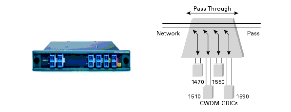 http://www.cisco.com/c/dam/global/ko_kr/products/collateral/interfaces-modules/cwdm-transceiver-modules/product_data_sheet09186a00801a557c.doc/_jcr_content/renditions/product_data_sheet09186a00801a557c_7.gif