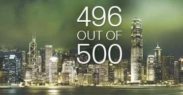 By the Numbers: 496 of 500 Use Cisco