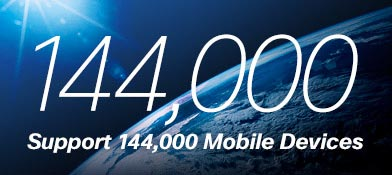 144,000 Mobile devices supported on a single system