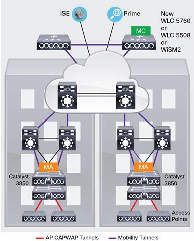 Description: D:\cisco\2015-10\20 cici\d2\Cisco Catalyst 3850 Series Switches Data Sheet - Cisco_files\data_sheet_c78-720918_8.jpg
