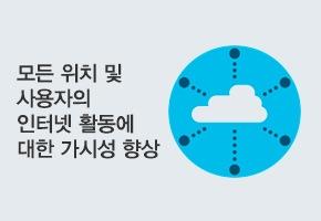 모든 위치 및 사용자의 인터넷 활동에 대한 가시성 향상