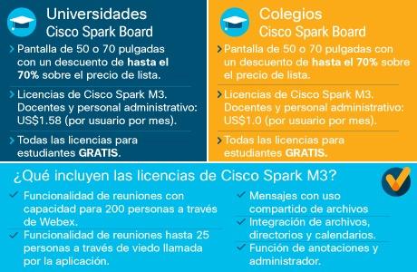 Spark Board Promo_Spanish
