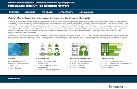 Read this custom Forrester report to learn key insights on business adoption of a zero trust strategy.