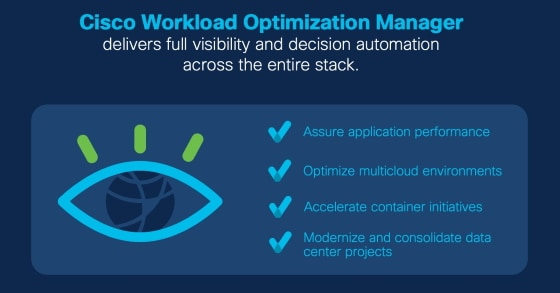 Cisco Workload Optimization Manager Free Trial