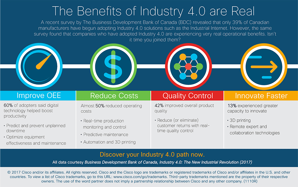 ca-benefits-of-industry.png