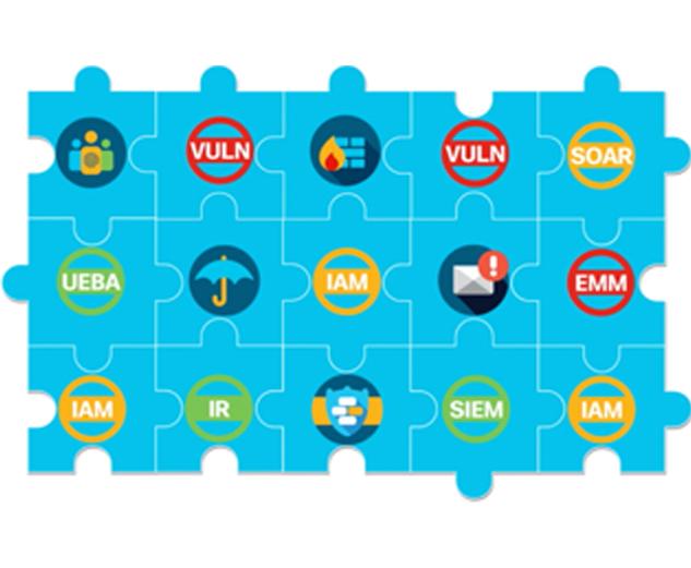 Cisco Security Technical Alliance Partners - Cisco