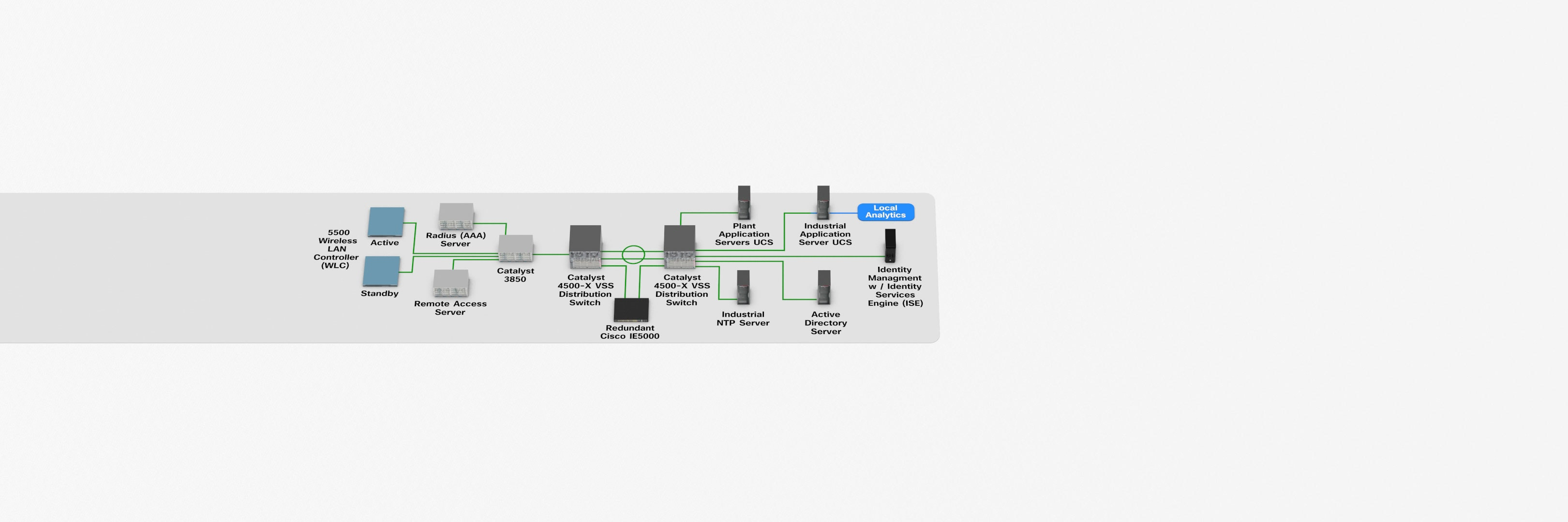 Interactive Architecture Maps For Manufacturing Ideal Circuit Breaker Lockout System Prevents Unauthorized Use Site Operations Zone