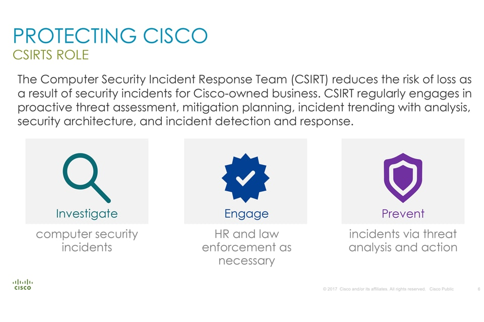 cisco insight PROTECTING CISCO