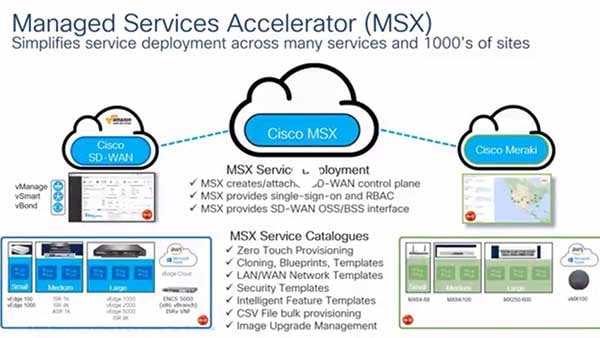 Video about features and benefits of Cisco Managed Services Accelerator