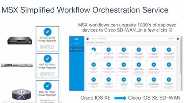 Video about deploying and managing SD-WAN service with Cisco MSX