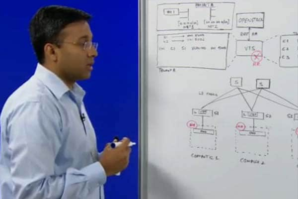 Cisco Virtual Topology System (VTS) Deep Dive