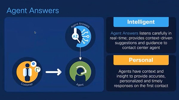 Artificial intelligence and the future of Cisco Contact Center