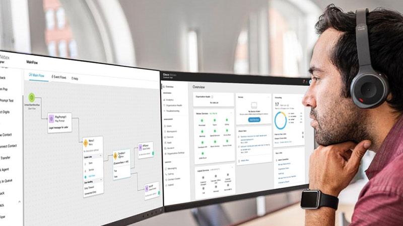 Fully customizable cloud contact center platform