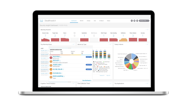 Optimize security with visibility, analytics