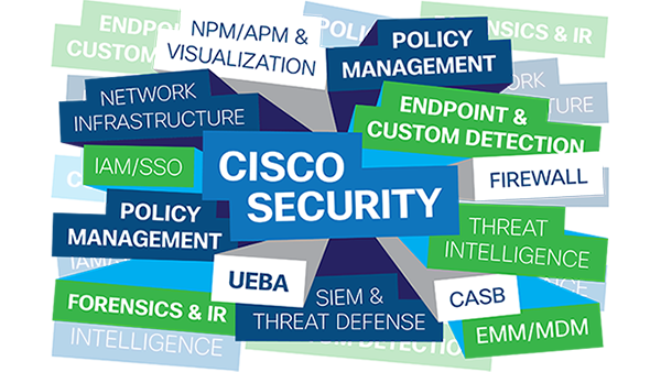 Cisco Security Technical Alliances