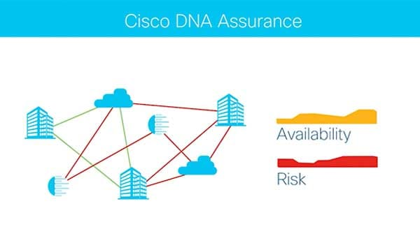 Demo of Cisco DNA Assurance (2:19)