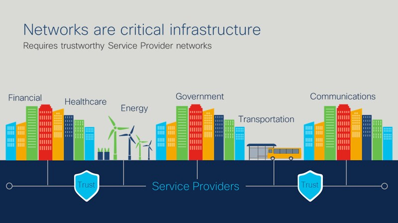 Service provider networks are critical infrastructure