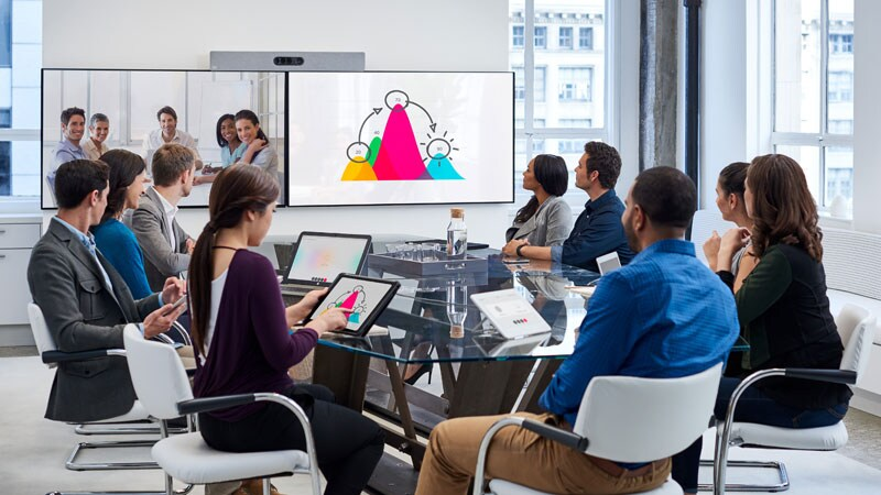 Innovate on Cisco Webex board