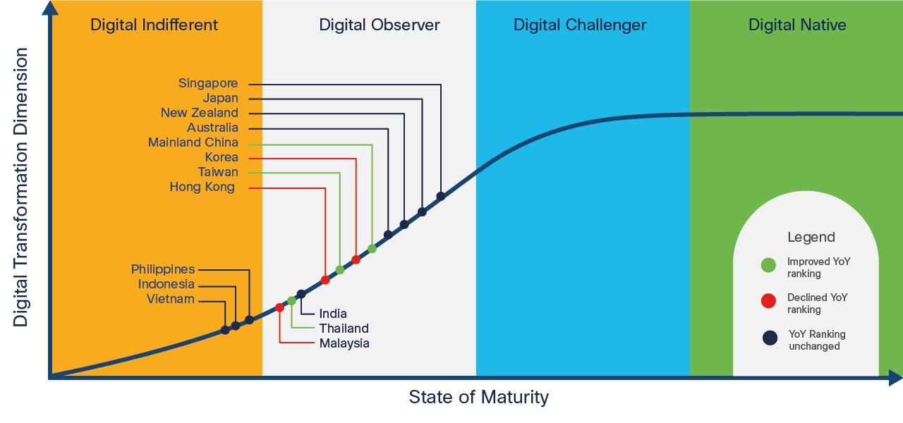 digital-maturity-smb-large-new