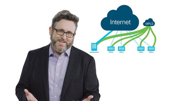 What is SD-WAN? Cisco SD-WAN Explained