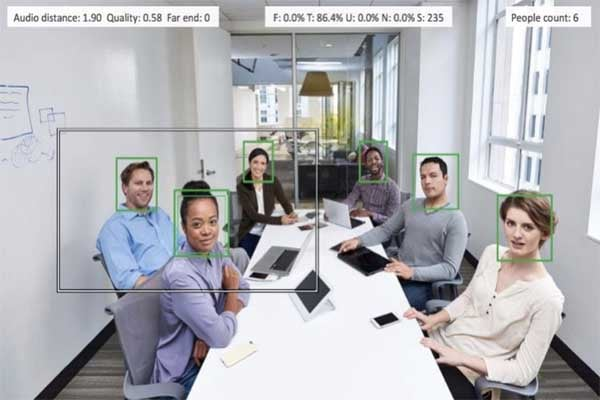 Cognitive collaboration intelligent meetings