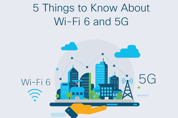Wi-Fi 6 and 5G