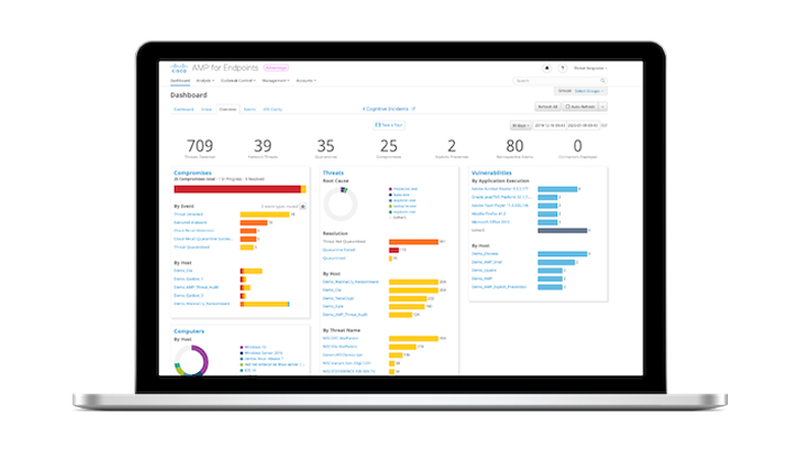 Cisco AMP for Endpoints dashboard