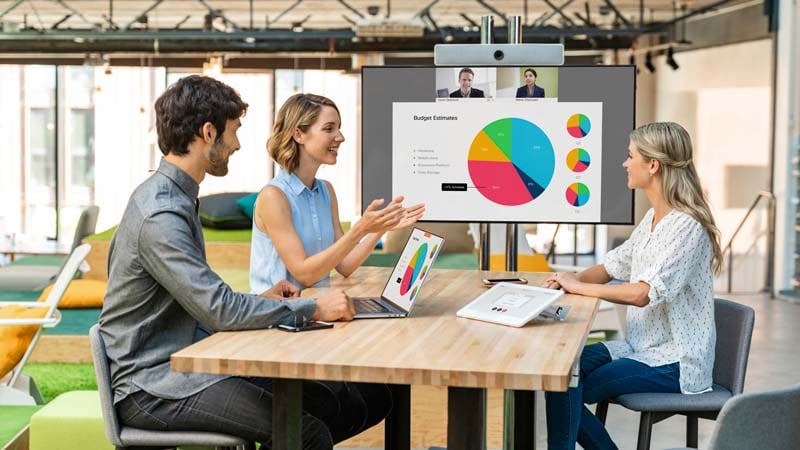 Cognitive Collaboration is changing the workplace