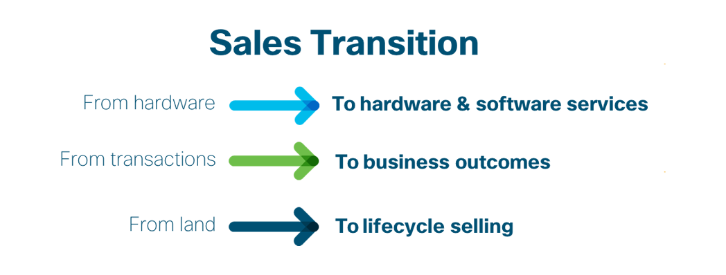 sales-transition-optimized