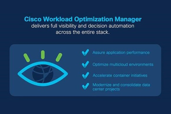 Cisco Workload Optimizer Trial License