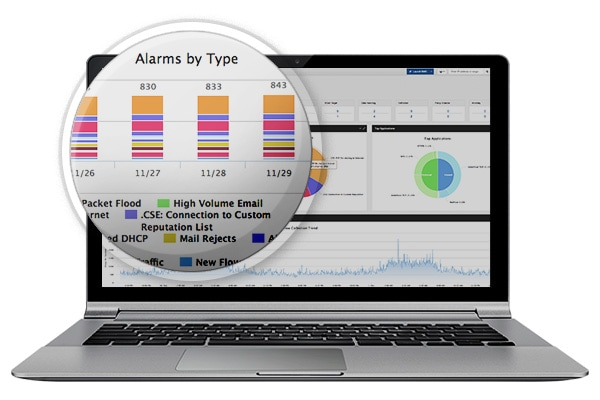 Network visibility and security analytics across your business