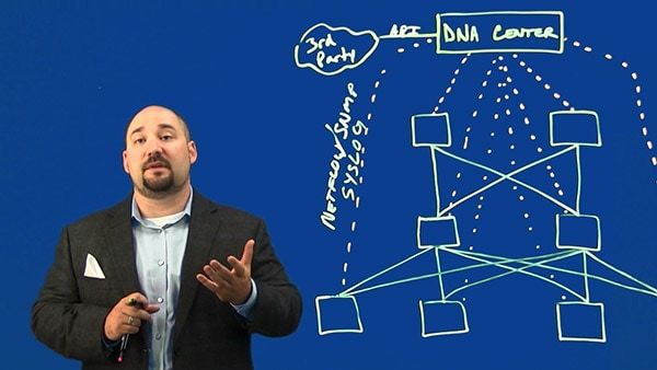 Walk-through: Cisco DNA Assurance