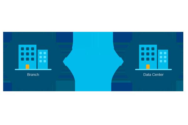 What Is Sd Wan Software Defined Wan Sdwan Cisco